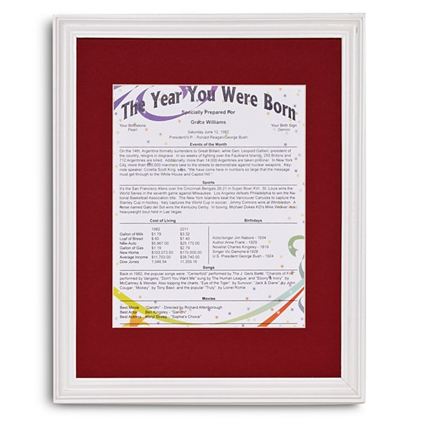 The Year You Were Born Trivia Framed Print