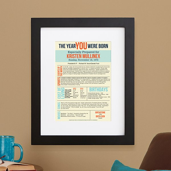 The Year You Were Born Framed Print