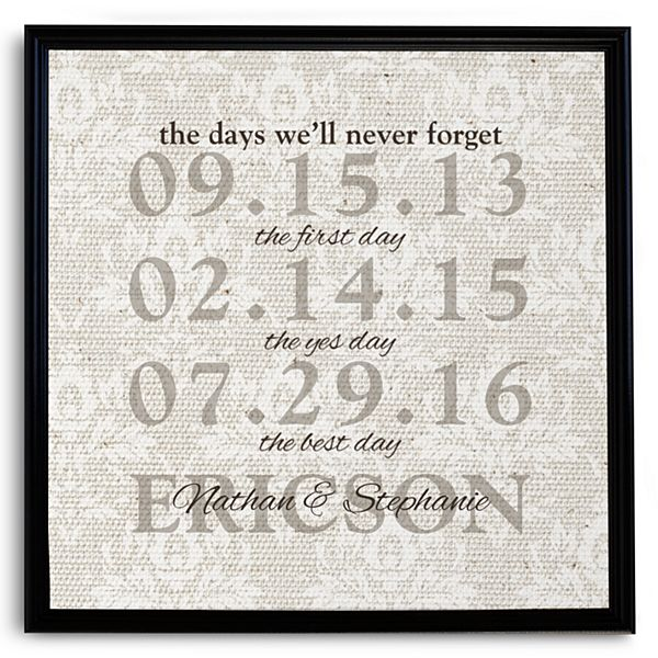 Never Forget the Days Canvas - 16x16-Framed