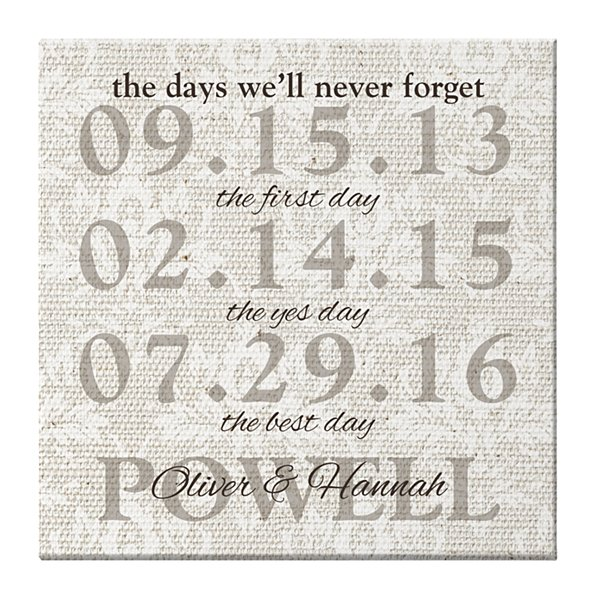 Never Forget the Days Canvas - 11x11-Unframed