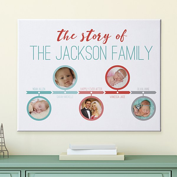 Our Family Story Photo Canvas