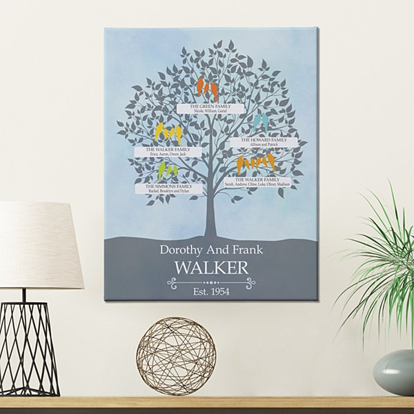 Loving Family Tree Canvas