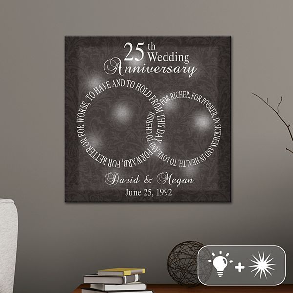 Anniversary Gifts Marriage Wedding Anniversary Gift Ideas Gifts