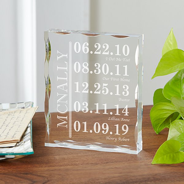 Fun Family History Acrylic Block