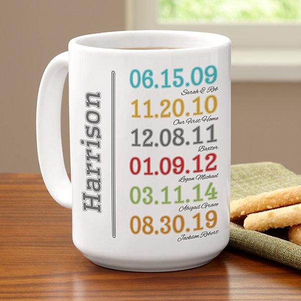 Fun Family History Mug
