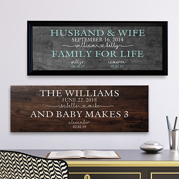 Family Timeline Canvas
