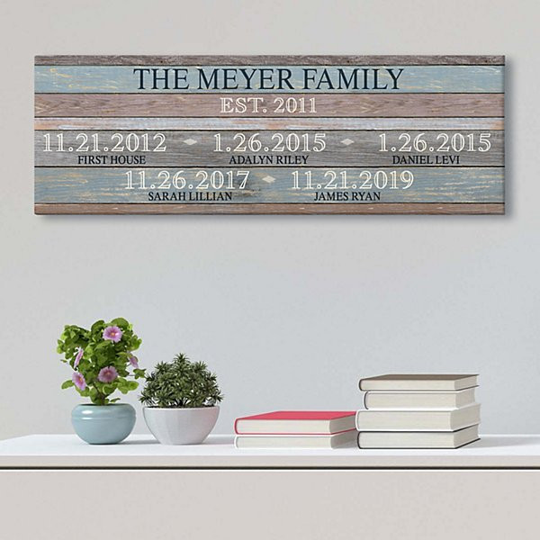 Our Growing Family Canvas
