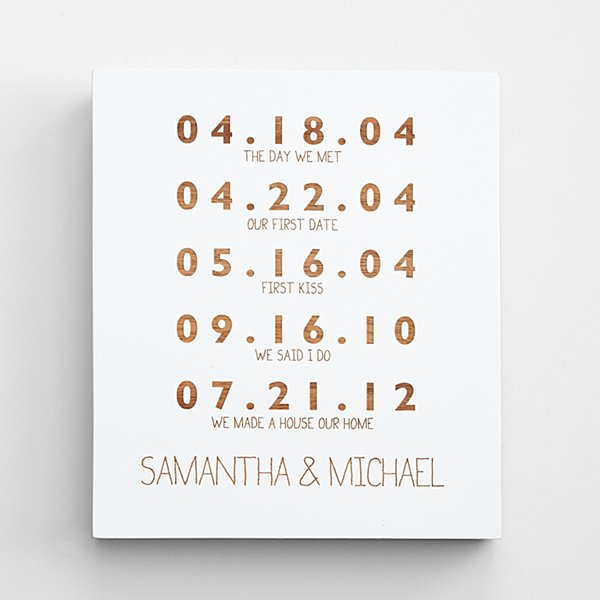 Couples Key Dates Wooden Wall Art