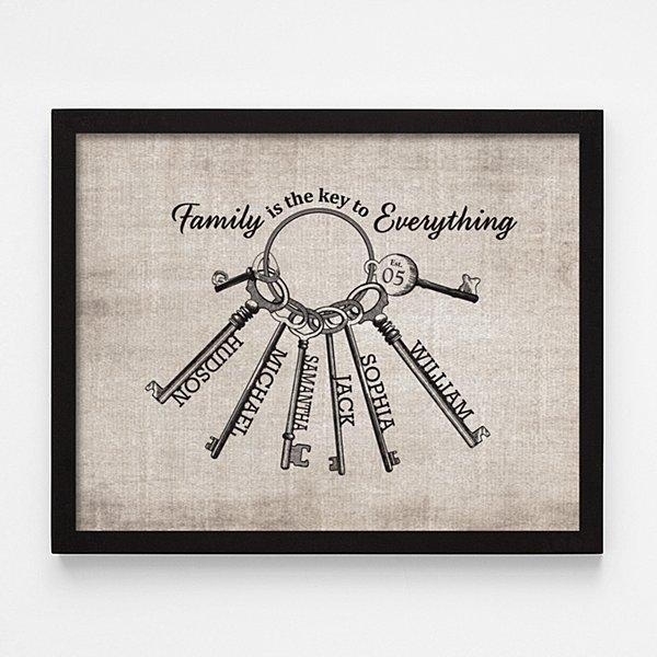 The Key to Family Wall Art