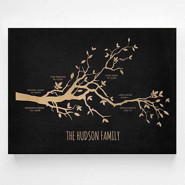 Our Family Milestones Wooden Wall Art