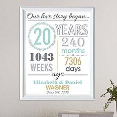 Timeless Love Story Framed Print