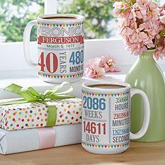 This Many Years and Counting Mug