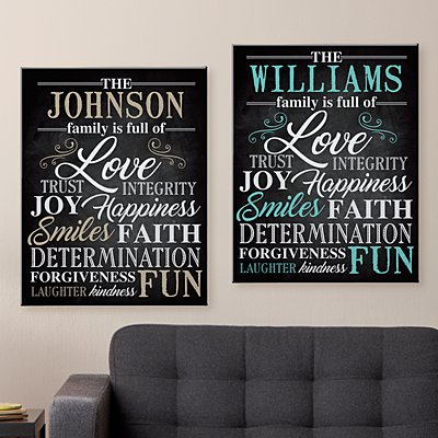 Chalkboard Family Rules Canvas