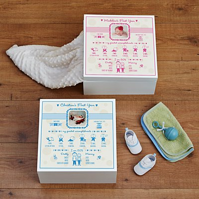 Baby Timeline Photo Keepsake Box