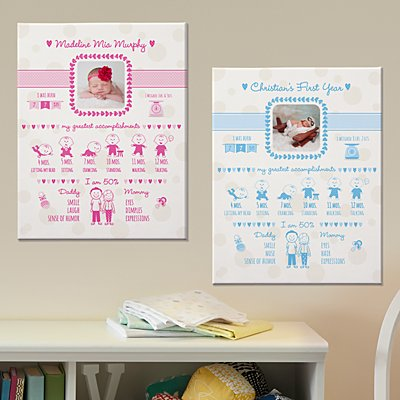 Baby Timeline Photo Canvas