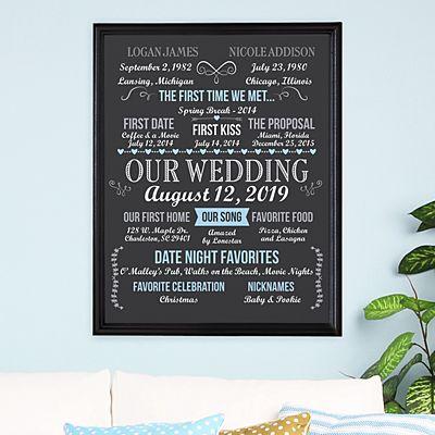Marriage Milestones Canvas