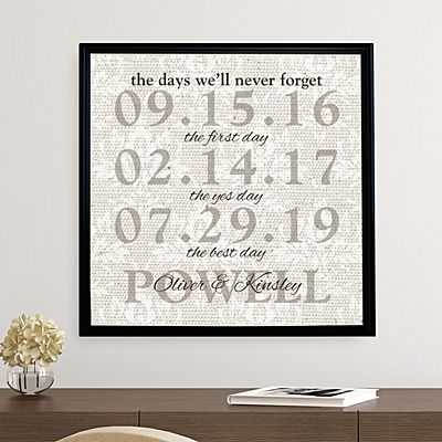Never Forget the Days Canvas