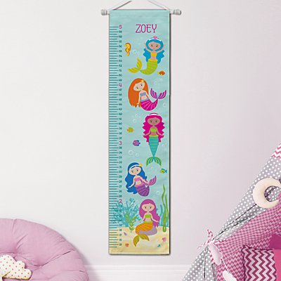 Mermaids Taller & Taller Growth Charts