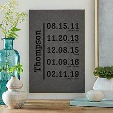 Fun Family History Leather Wall Art