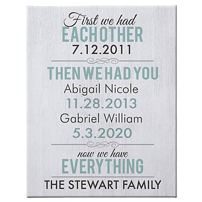 Now We Have Everything Canvas - 11x14-Unframed