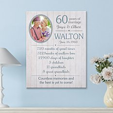 Time Spent Together Anniversary Photo Canvas