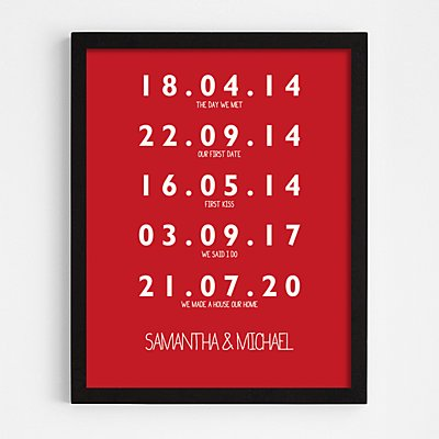 Couple's Key Dates Wall Art