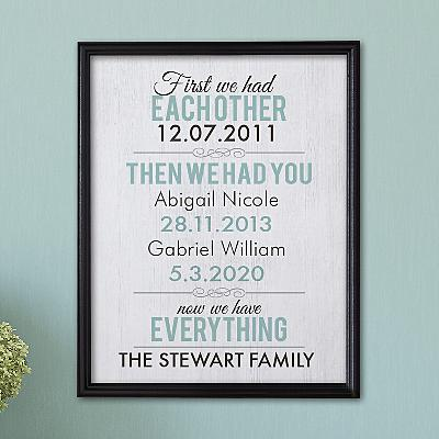 Complete Family Canvas