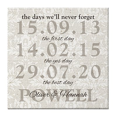 Never Forget the Days Canvas - 27x27 cm-Unframed