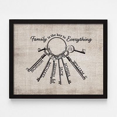 The Key to Family Wall Art