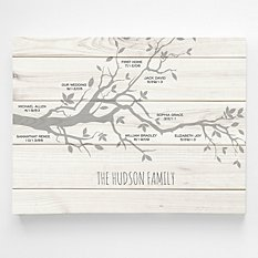 Our Family Milestones Wall Art