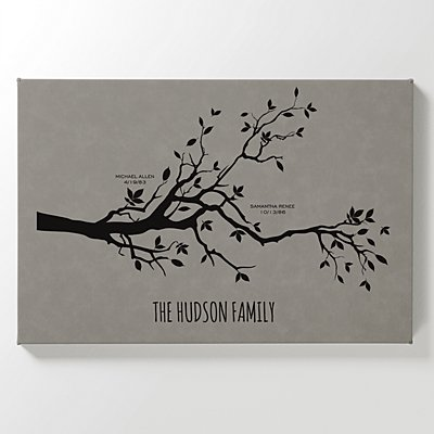 Our Family Milestones Leather Wall Art - Gray