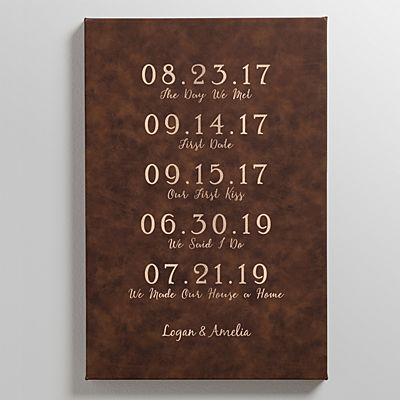 Couple's Key Dates Leather Wall Art