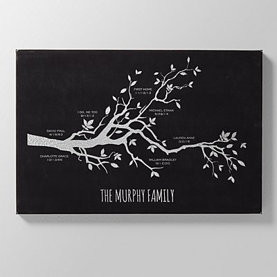 Our Family Milestones Leather Wall Art - Black