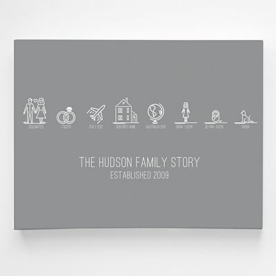Family Timeline Wall Art