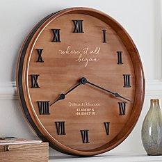 Where it All Began Coordinates Clock